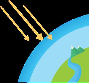 Día Internacional de la Capa de Ozono